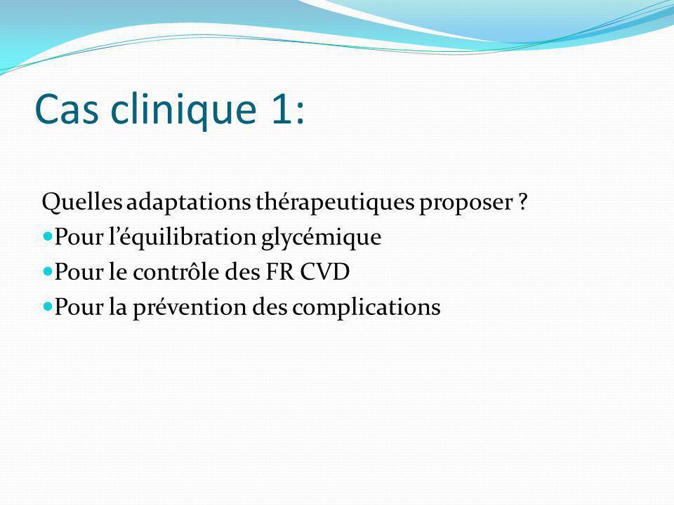 Cas clinique 1: Quelles adaptations thérapeutiques proposer ? Pour léquilibration glycémique Pour le contrôle des FR CVD Pour la prévention des compli