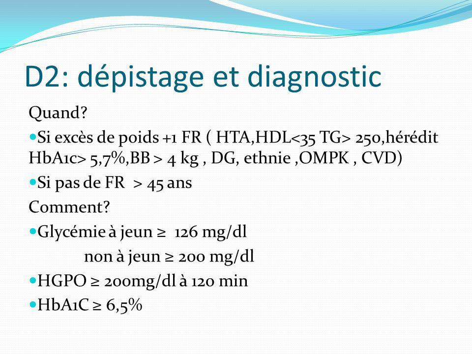 D2: dépistage et diagnostic Quand? Si excès de poids +1 FR ( HTA,HDL 250,hérédit HbA1c> 5,7%,BB > 4 kg, DG, ethnie,OMPK, CVD) Si pas de FR > 45 ans Co