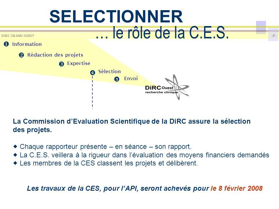 10 DiRC GRAND OUEST … le rôle de la C.E.S. La Commission dEvaluation Scientifique de la DiRC assure la sélection des projets. Chaque rapporteur présen