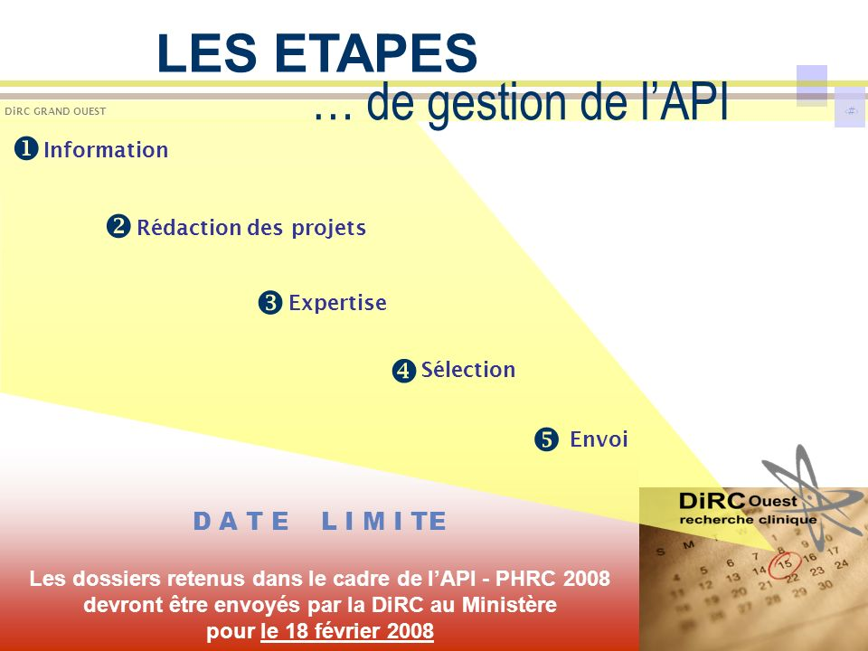 2 DiRC GRAND OUEST LES ETAPES … de gestion de lAPI Information Rédaction des projets Expertise D A T E L I M I TE Les dossiers retenus dans le cadre de lAPI - PHRC 2008 devront être envoyés par la DiRC au Ministère pour le 18 février 2008 Sélection Envoi