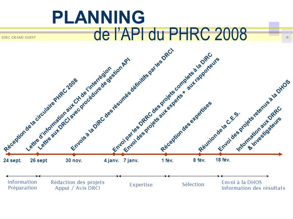 3 DiRC GRAND OUEST de lAPI du PHRC 2008 PLANNING Réception de la circulaire PHRC 2008 24 sept. Lettre dinformation aux CH de linterrégion Lettre aux D