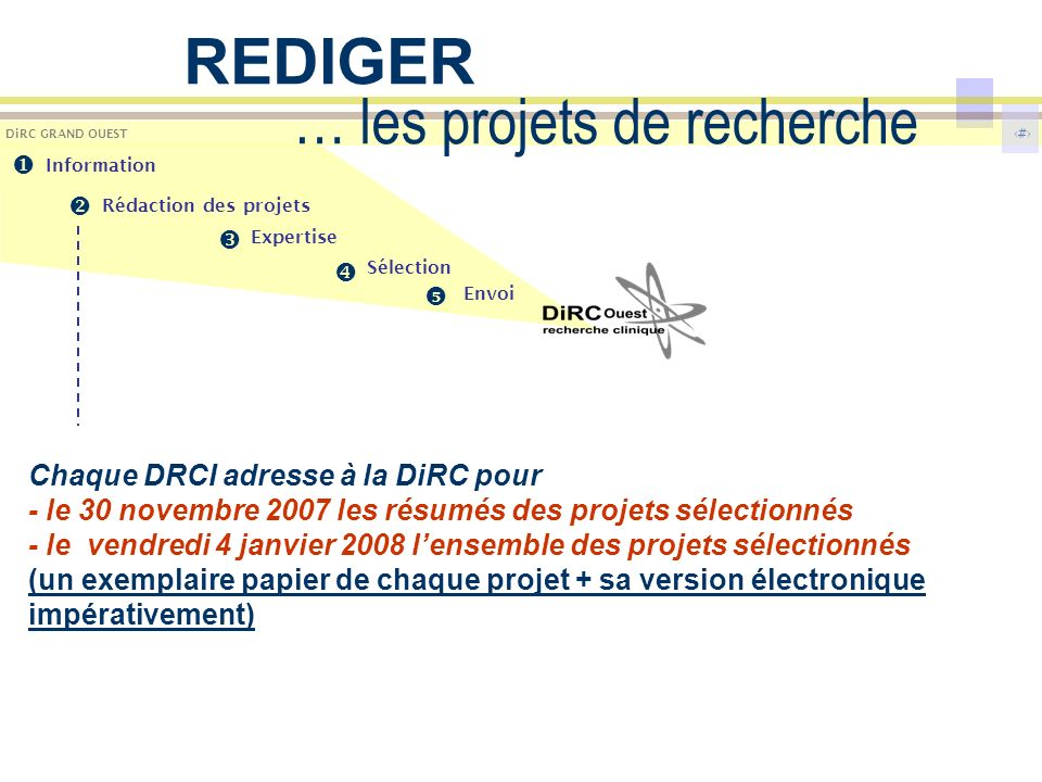 7 DiRC GRAND OUEST … les projets de recherche Chaque DRCI adresse à la DiRC pour - le 30 novembre 2007 les résumés des projets sélectionnés - le vendr