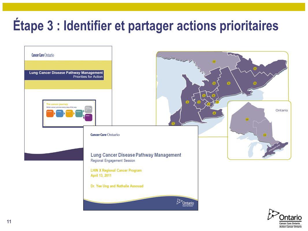Étape 3 : Identifier et partager actions prioritaires 11