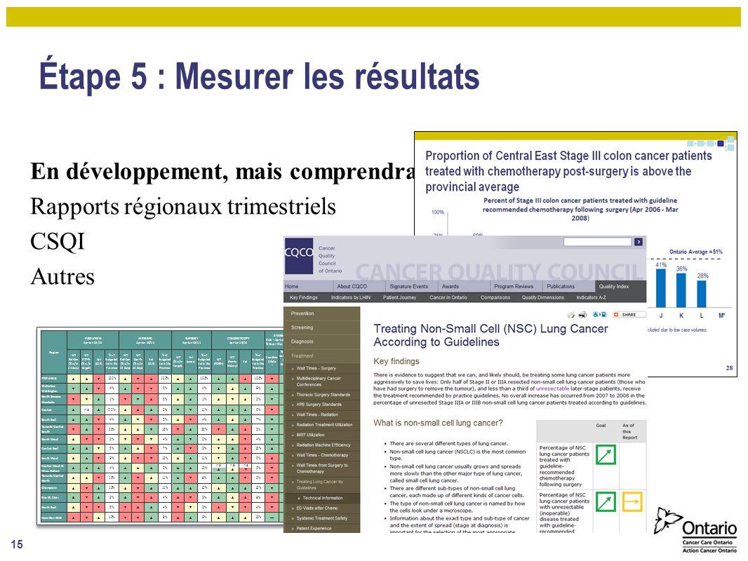 Étape 5 : Mesurer les résultats En développement, mais comprendra include: Rapports régionaux trimestriels CSQI Autres 15