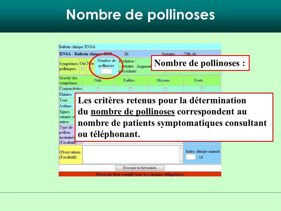 Nombre de pollinoses Nombre de pollinoses : Les critères retenus pour la détermination du nombre de pollinoses correspondent au nombre de patients symptomatiques consultant ou téléphonant.