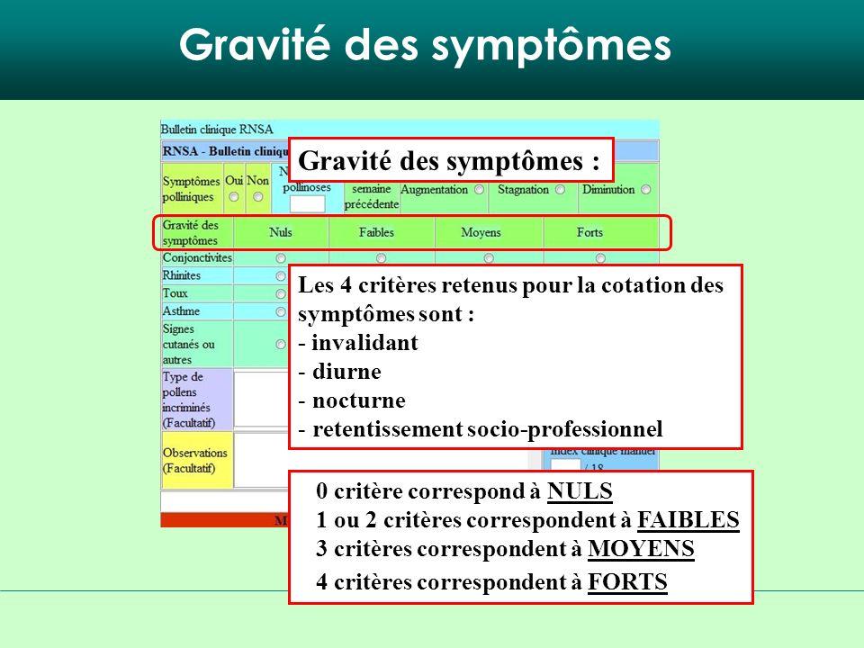 Gravité des symptômes Gravité des symptômes : Les 4 critères retenus pour la cotation des symptômes sont : - invalidant - diurne - nocturne - retentissement socio-professionnel 0 critère correspond à NULS 1 ou 2 critères correspondent à FAIBLES 3 critères correspondent à MOYENS 4 critères correspondent à FORTS