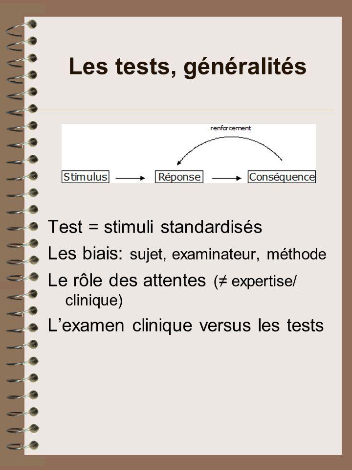 Examen clinique versus test Examen clinique Test DémarcheSemi- méthodique Méthodique ApprocheGlobale, qualitative Partielle, quantitative Subjectivité sujet +++ Subjectivité examinateur ++(+) Constatations objectives ++(+) Compétence examinateur ++(+)
