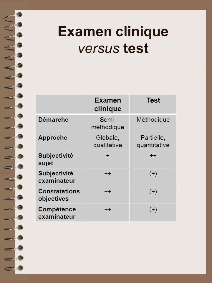 Types de tests Qualitatifs versus quantitatifs Auto- versus hétéro -évaluation Réponse: orale/écrite/comportementale/biologique Cible: douleurs limitations fonctionnelles intelligence, personnalité fonctions neuropsychologiques problèmes psychiatriques