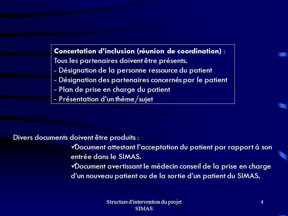 Structure d intervention du projet SIMAS 5 Réunions de concertation : réunissent la coordinatrice et les partenaires concernés par le patient plusieurs fois par an.
