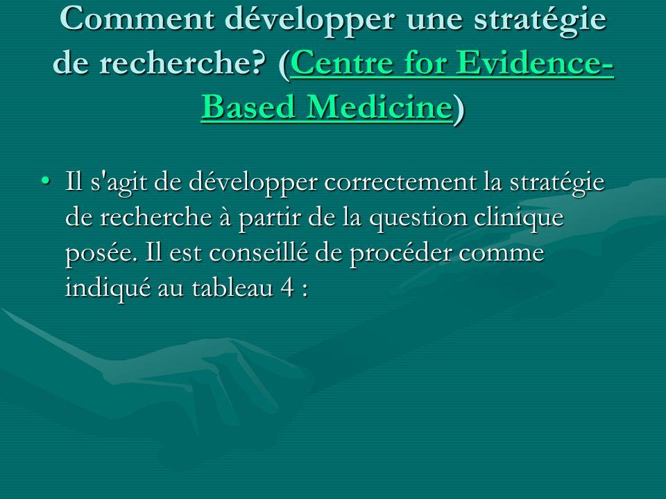 Tableau 4 : Développement d une stratégie de recherche Tableau 4 : Développement d une stratégie de recherche 1.