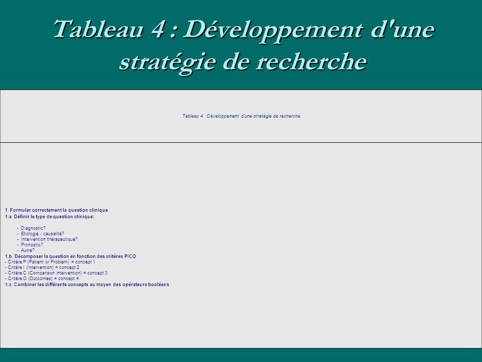 Tableau 4 : Développement d'une stratégie de recherche Tableau 4 : Développement d'une stratégie de recherche 1. Formuler correctement la question cli