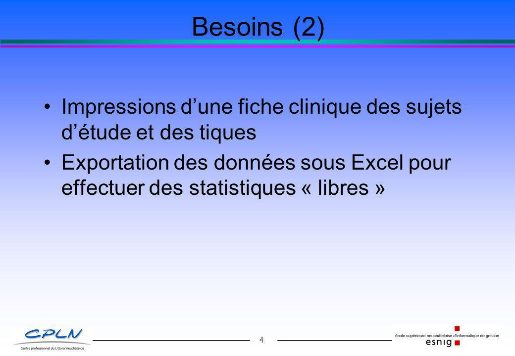 4 Besoins (2) Impressions dune fiche clinique des sujets détude et des tiques Exportation des données sous Excel pour effectuer des statistiques « libres »