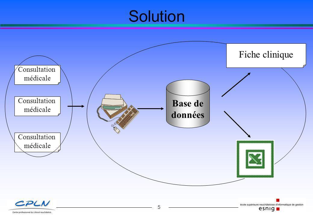 5 Solution Base de données Fiche clinique Consultation médicale Consultation médicale Consultation médicale