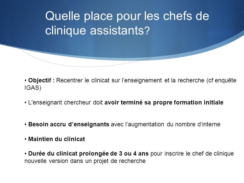 Quelle place pour les chefs de clinique assistants ? Objectif : Recentrer le clinicat sur lenseignement et la recherche (cf enquête IGAS) L'enseignant