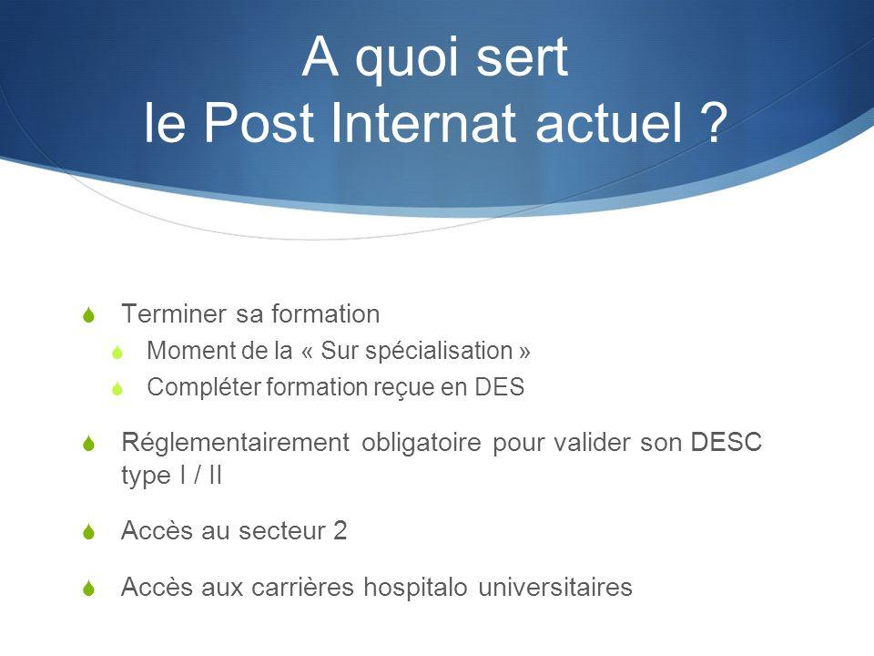 A quoi sert le Post Internat actuel ? Terminer sa formation Moment de la « Sur spécialisation » Compléter formation reçue en DES Réglementairement obl