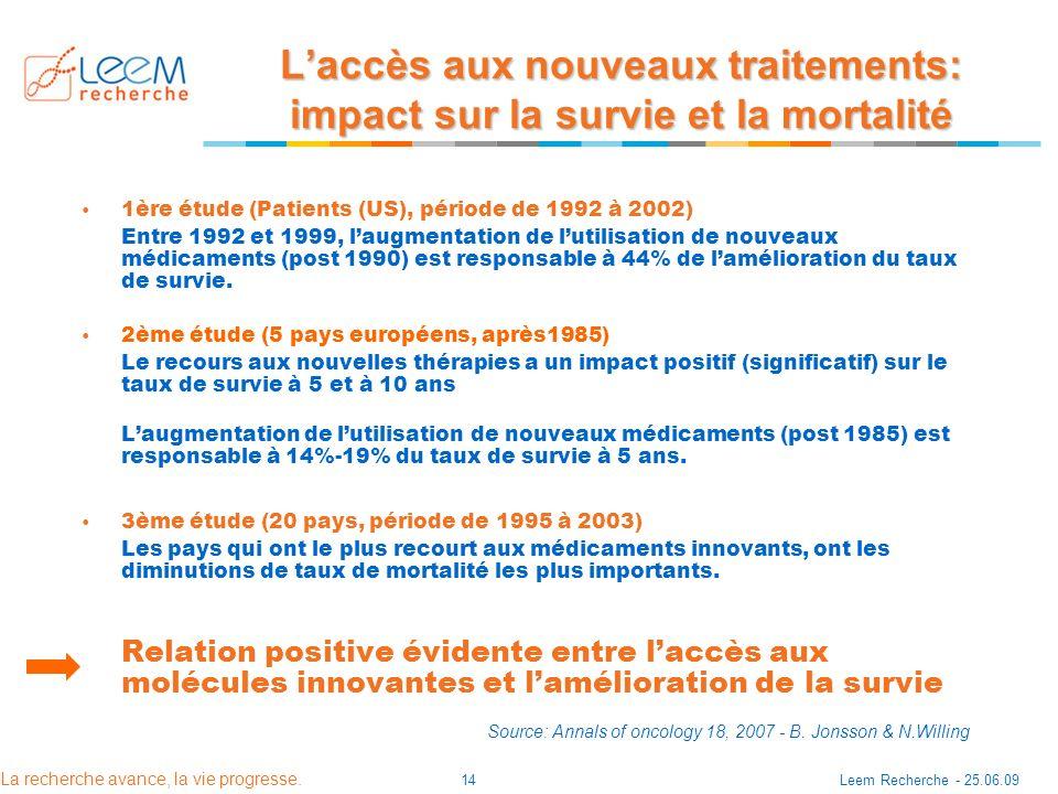 La recherche avance, la vie progresse. Leem Recherche - 25.06.0914 Laccès aux nouveaux traitements: impact sur la survie et la mortalité 1ère étude (P
