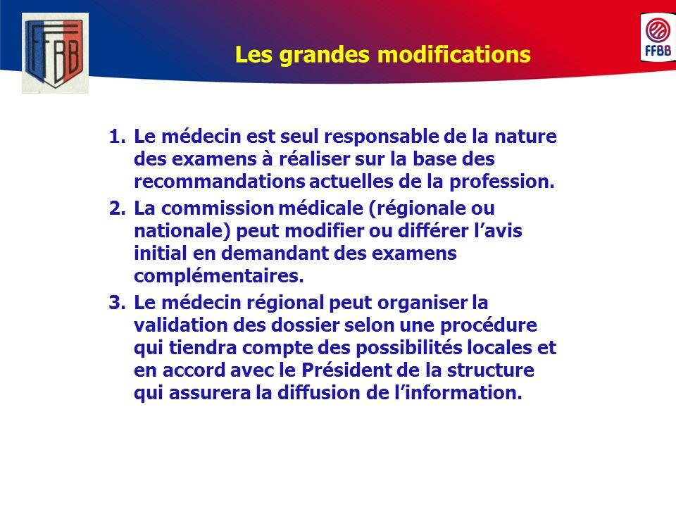 Les grandes modifications 1.Le médecin est seul responsable de la nature des examens à réaliser sur la base des recommandations actuelles de la profession.