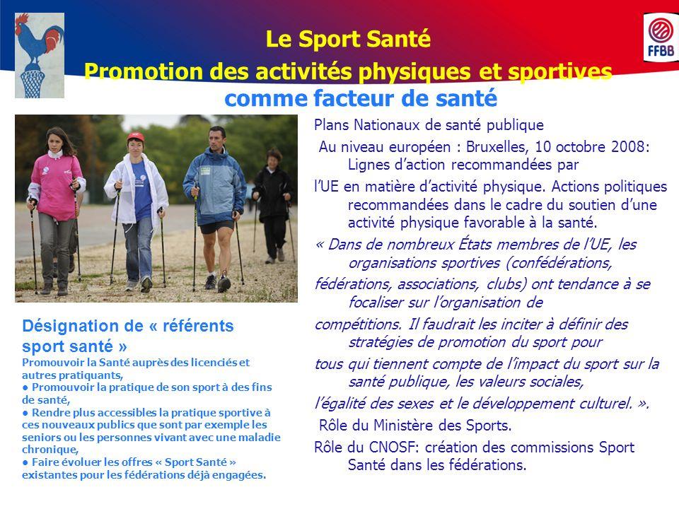 Le Sport Santé Promotion des activités physiques et sportives comme facteur de santé Plans Nationaux de santé publique Au niveau européen : Bruxelles, 10 octobre 2008: Lignes daction recommandées par lUE en matière dactivité physique.