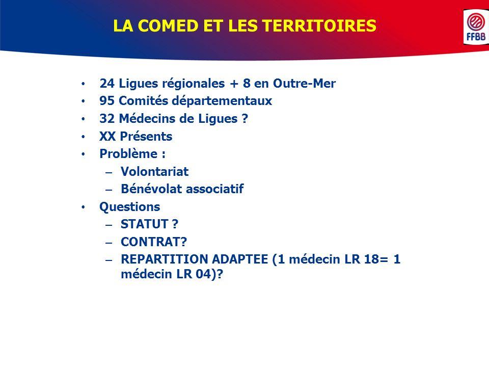 LA COMED ET LES TERRITOIRES 24 Ligues régionales + 8 en Outre-Mer 95 Comités départementaux 32 Médecins de Ligues ? XX Présents Problème : – Volontari