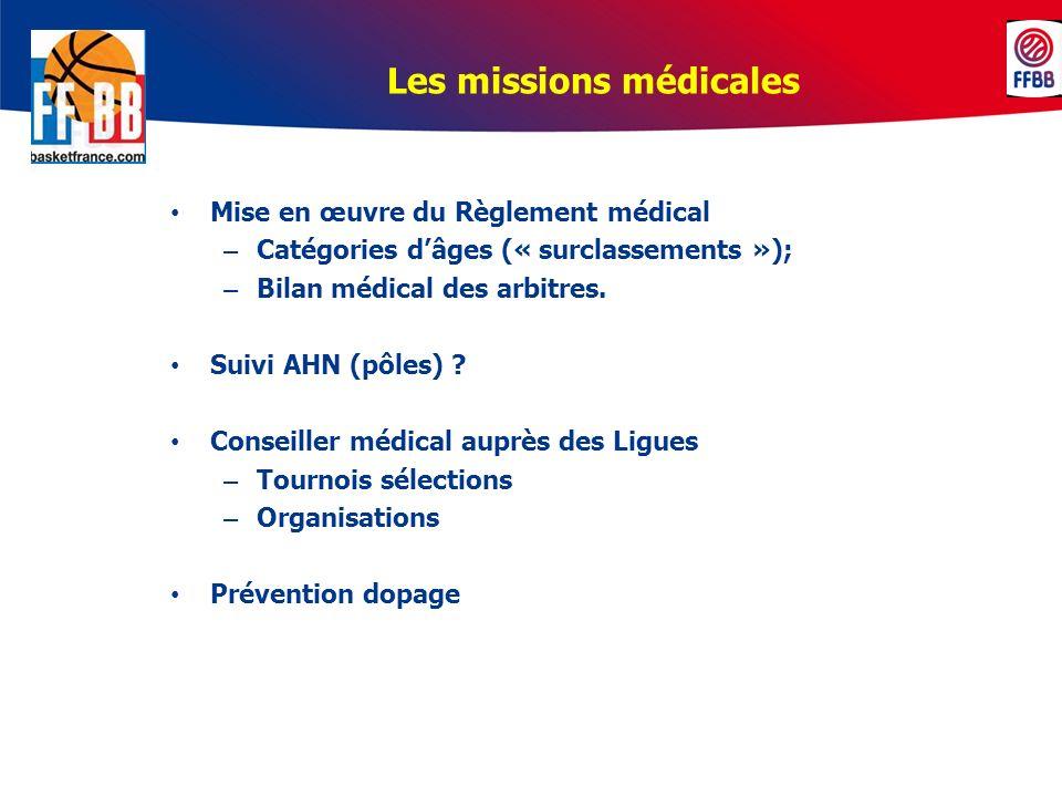 Les missions médicales Mise en œuvre du Règlement médical – Catégories dâges (« surclassements »); – Bilan médical des arbitres. Suivi AHN (pôles) ? C