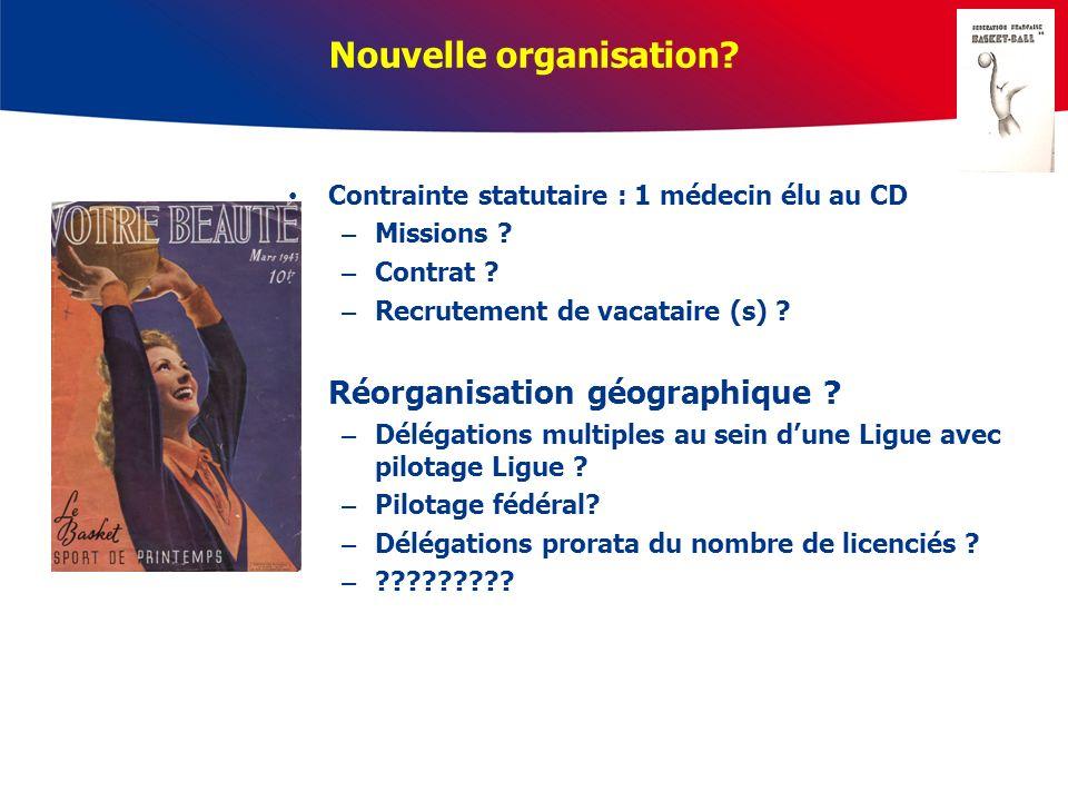 Nouvelle organisation? Contrainte statutaire : 1 médecin élu au CD – Missions ? – Contrat ? – Recrutement de vacataire (s) ? Réorganisation géographiq