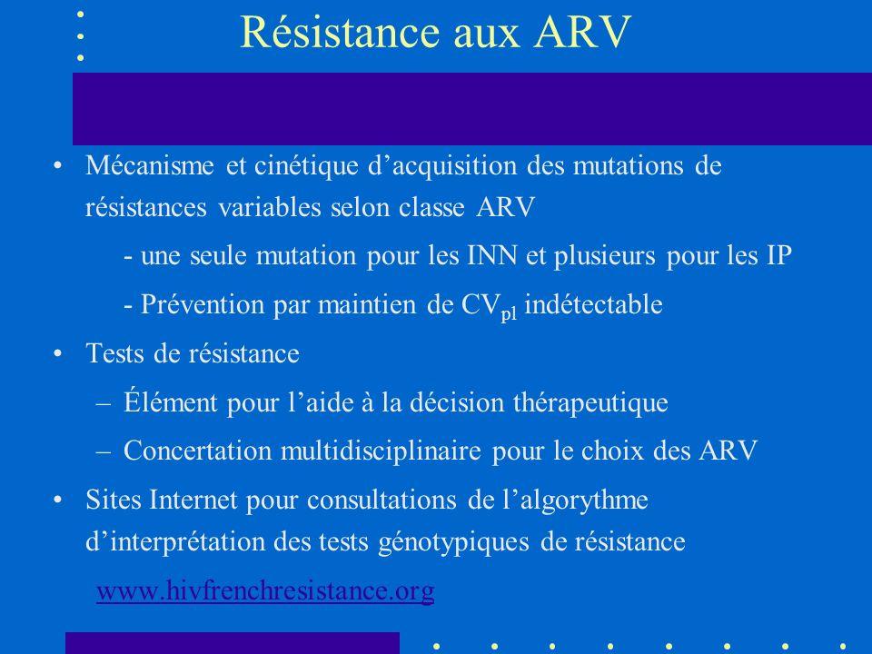 Résistance aux ARV Mécanisme et cinétique dacquisition des mutations de résistances variables selon classe ARV - une seule mutation pour les INN et pl