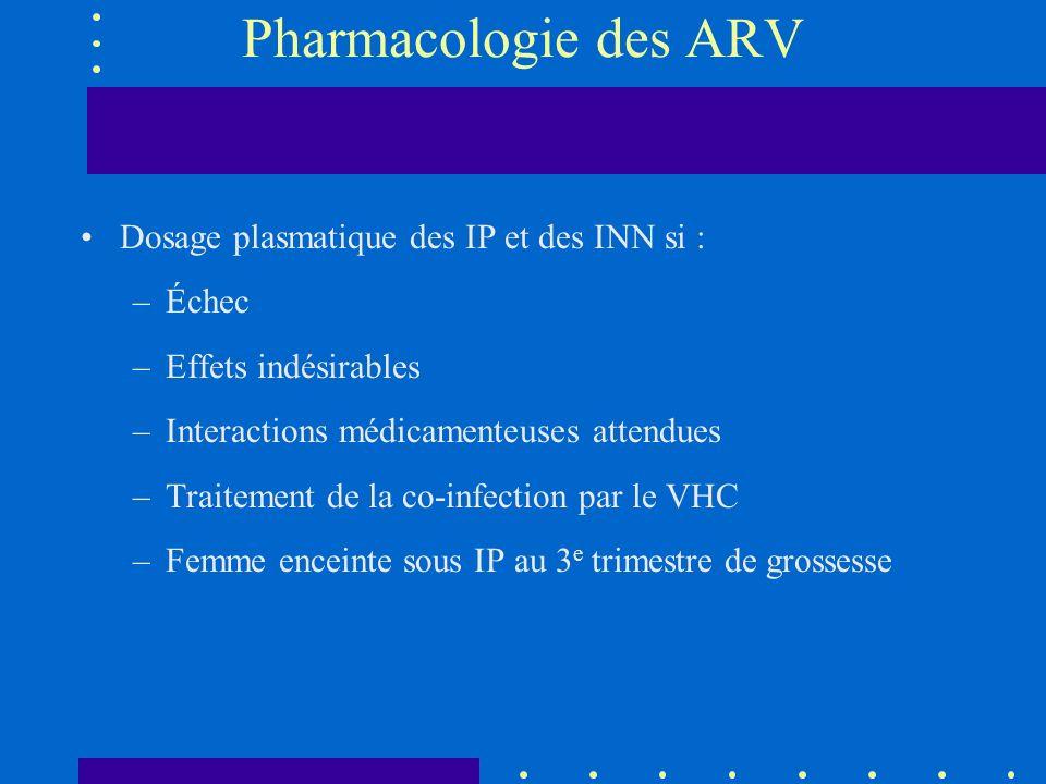 Pharmacologie des ARV Dosage plasmatique des IP et des INN si : –Échec –Effets indésirables –Interactions médicamenteuses attendues –Traitement de la co-infection par le VHC –Femme enceinte sous IP au 3 e trimestre de grossesse
