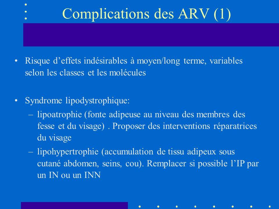 Complications des ARV (1) Risque deffets indésirables à moyen/long terme, variables selon les classes et les molécules Syndrome lipodystrophique: –lip