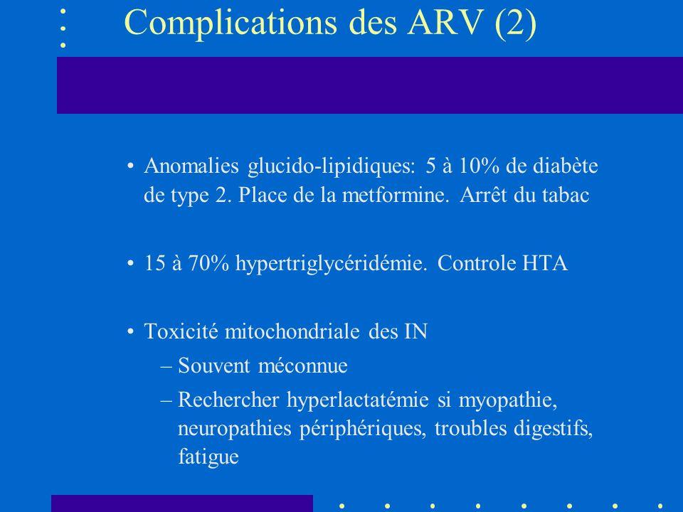 Complications des ARV (2) Anomalies glucido-lipidiques: 5 à 10% de diabète de type 2. Place de la metformine. Arrêt du tabac 15 à 70% hypertriglycérid