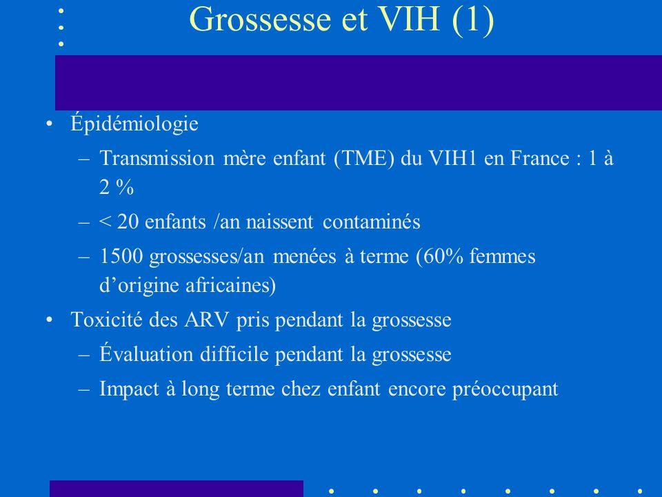 Grossesse et VIH (1) Épidémiologie –Transmission mère enfant (TME) du VIH1 en France : 1 à 2 % –< 20 enfants /an naissent contaminés –1500 grossesses/