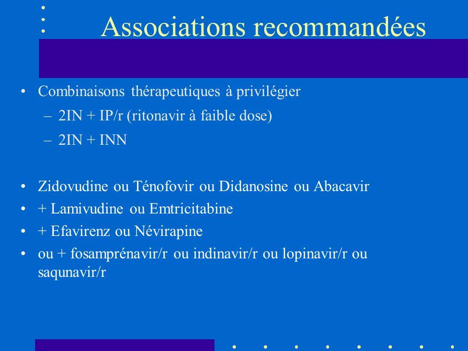 Associations recommandées Combinaisons thérapeutiques à privilégier –2IN + IP/r (ritonavir à faible dose) –2IN + INN Zidovudine ou Ténofovir ou Didanosine ou Abacavir + Lamivudine ou Emtricitabine + Efavirenz ou Névirapine ou + fosamprénavir/r ou indinavir/r ou lopinavir/r ou saqunavir/r