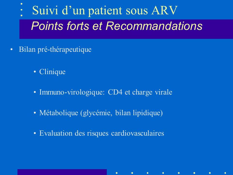 Suivi dun patient sous ARV Points forts et Recommandations Bilan pré-thérapeutique Clinique Immuno-virologique: CD4 et charge virale Métabolique (glycémie, bilan lipidique) Evaluation des risques cardiovasculaires