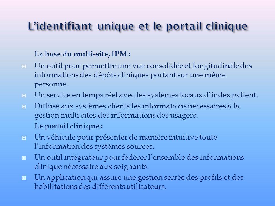 La base du multi-site, IPM : Un outil pour permettre une vue consolidée et longitudinale des informations des dépôts cliniques portant sur une même pe