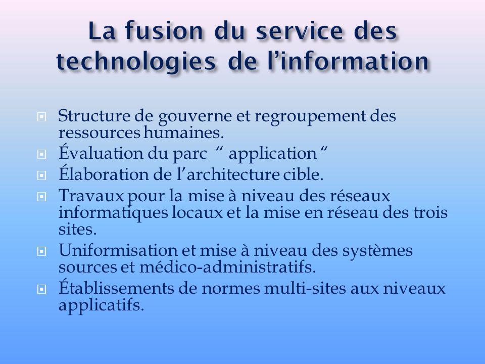 Consolidation des actifs informationnels.