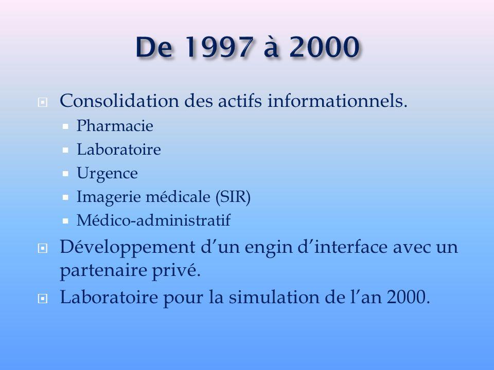 Consolidation des actifs informationnels. Pharmacie Laboratoire Urgence Imagerie médicale (SIR) Médico-administratif Développement dun engin dinterfac