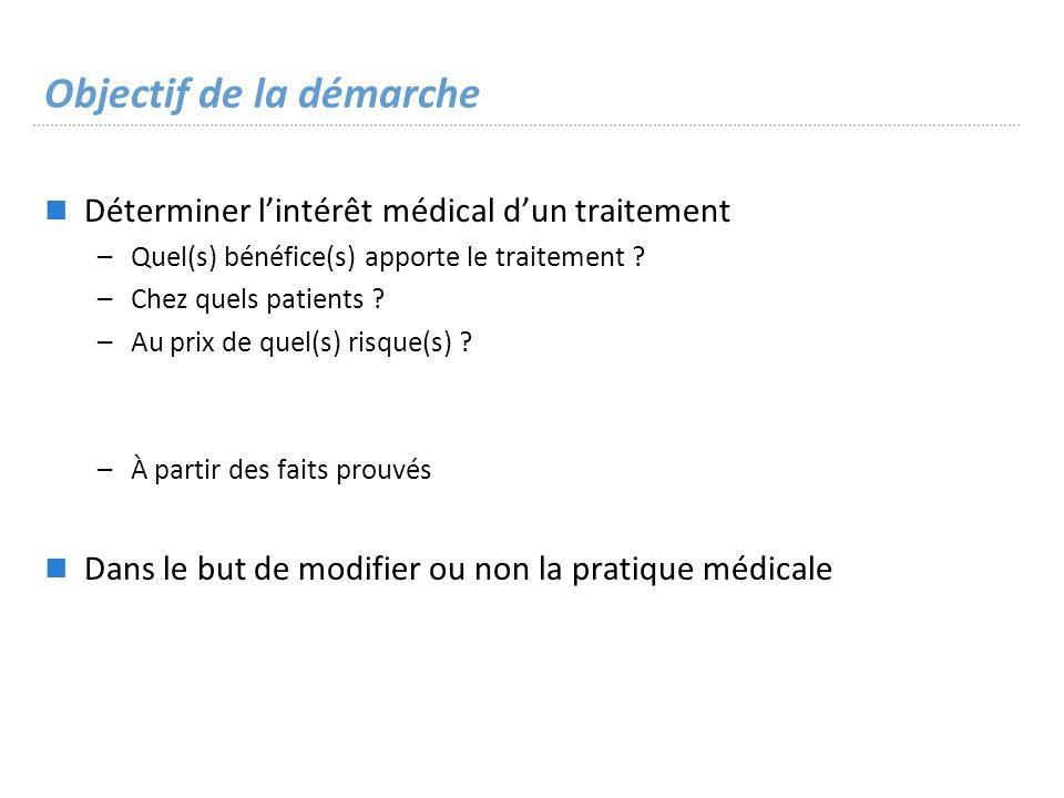 Objectif de la démarche Déterminer lintérêt médical dun traitement –Quel(s) bénéfice(s) apporte le traitement .