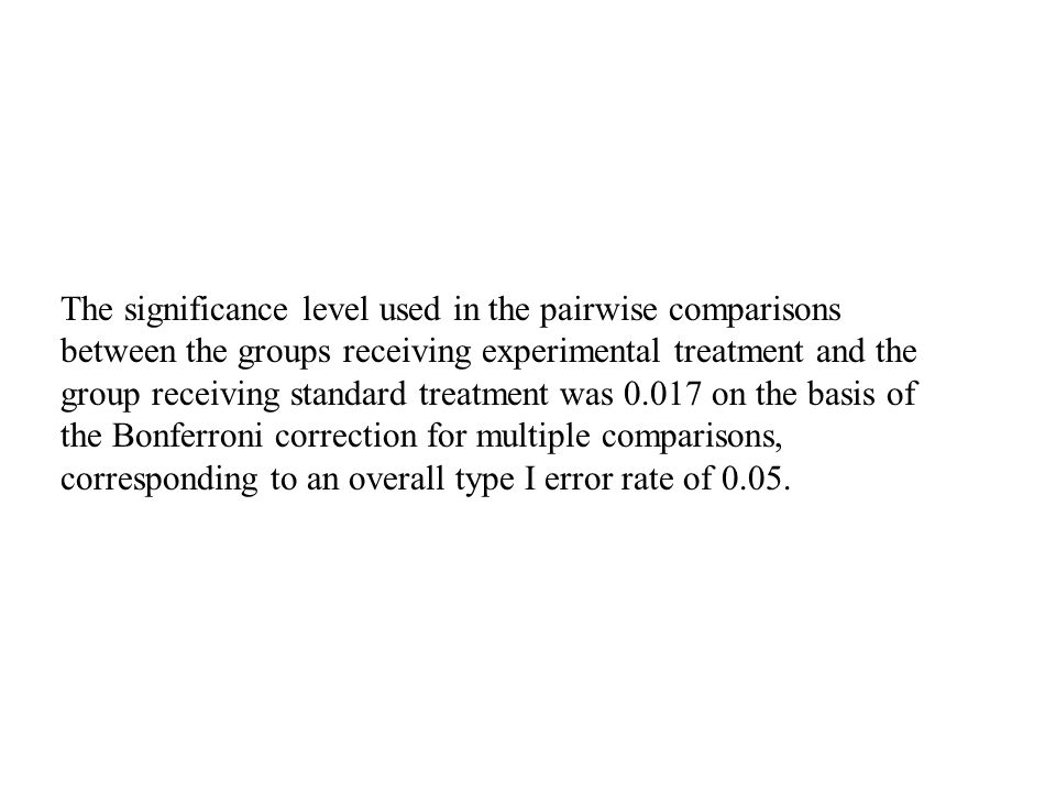 The significance level used in the pairwise comparisons between the groups receiving experimental treatment and the group receiving standard treatment