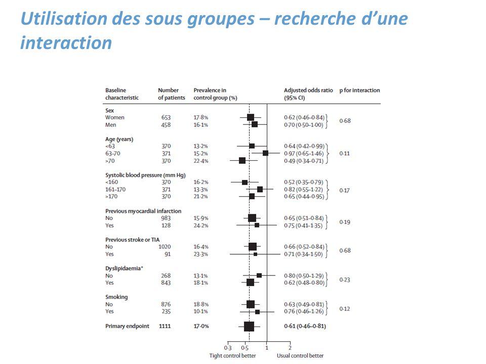 Utilisation des sous groupes – recherche dune interaction