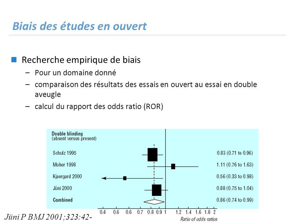 Biais des études en ouvert Recherche empirique de biais –Pour un domaine donné –comparaison des résultats des essais en ouvert au essai en double aveugle –calcul du rapport des odds ratio (ROR) Jüni P BMJ 2001;323:42-