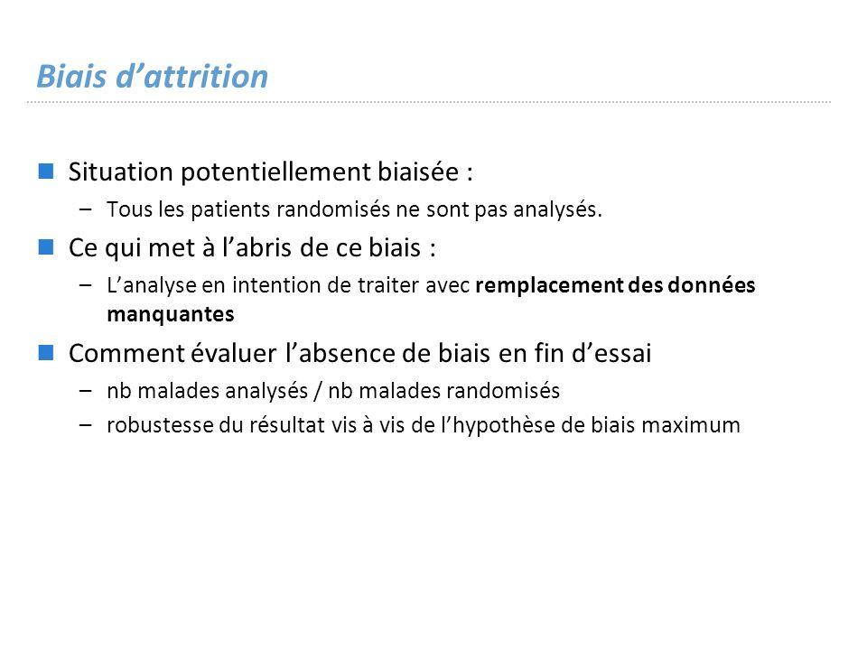 Biais dattrition Situation potentiellement biaisée : –Tous les patients randomisés ne sont pas analysés.