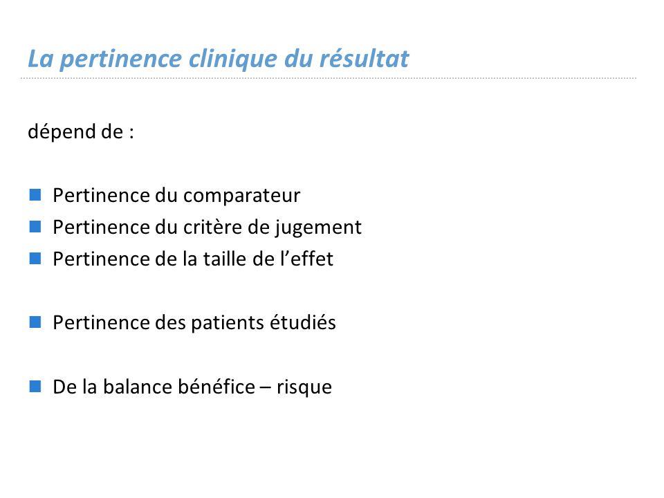 La pertinence clinique du résultat dépend de : Pertinence du comparateur Pertinence du critère de jugement Pertinence de la taille de leffet Pertinence des patients étudiés De la balance bénéfice – risque