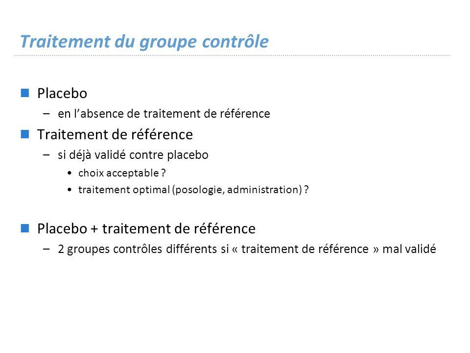 Traitement du groupe contrôle Placebo –en labsence de traitement de référence Traitement de référence –si déjà validé contre placebo choix acceptable .