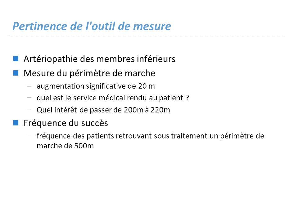 Pertinence de l outil de mesure Artériopathie des membres inférieurs Mesure du périmètre de marche –augmentation significative de 20 m –quel est le service médical rendu au patient .