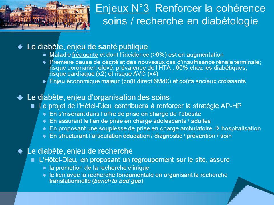 Enjeux N°3 Renforcer la cohérence soins / recherche en diabétologie Le diabète, enjeu de santé publique Maladie fréquente et dont lincidence (>6%) est