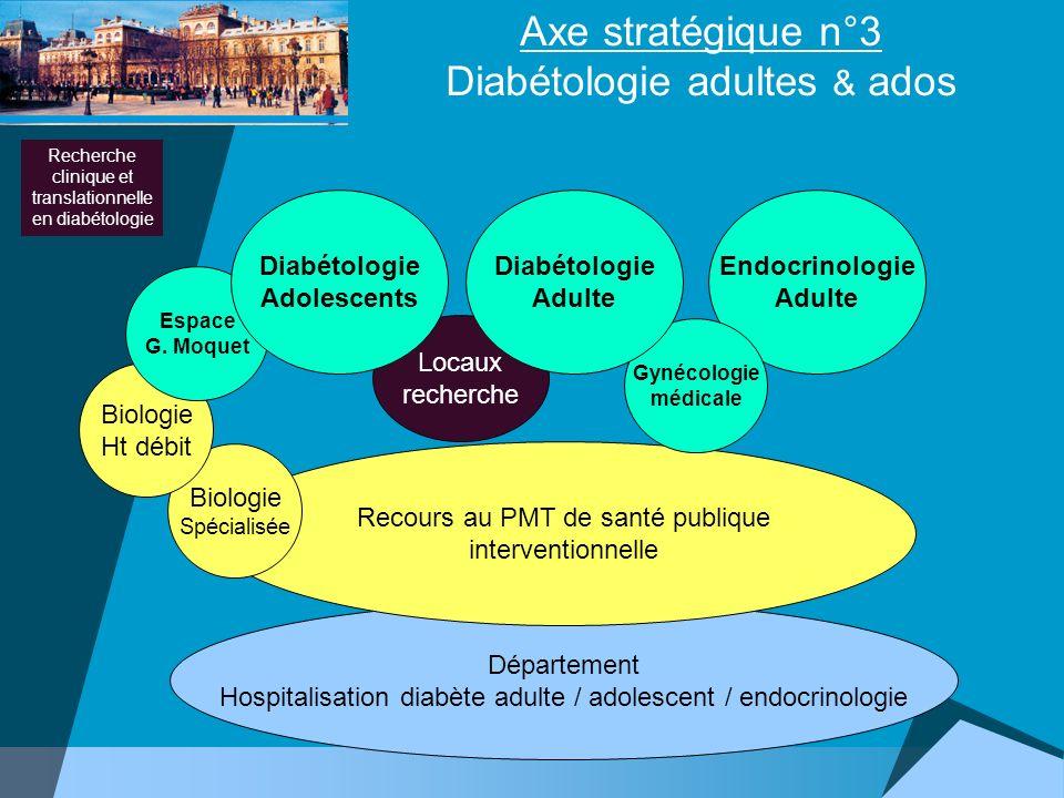 Département Hospitalisation diabète adulte / adolescent / endocrinologie Locaux recherche Recherche clinique et translationnelle en diabétologie Axe s