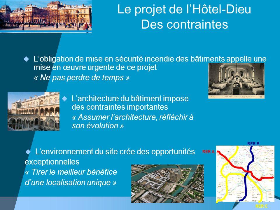 Le projet de lHôtel-Dieu Des contraintes Lobligation de mise en sécurité incendie des bâtiments appelle une mise en œuvre urgente de ce projet « Ne pa