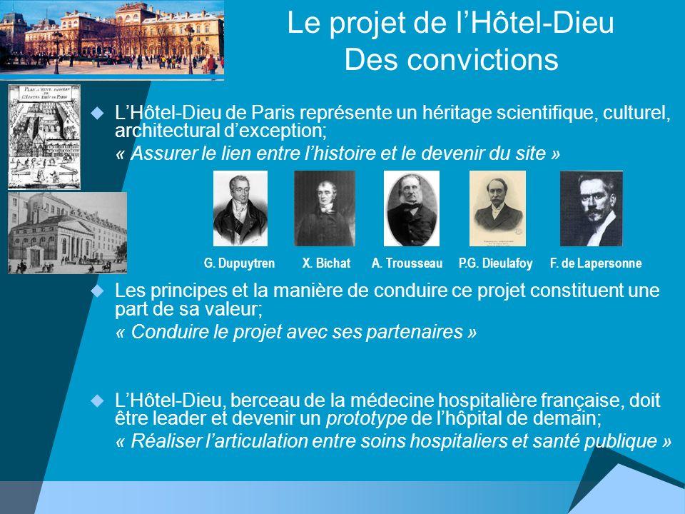 Le projet de lHôtel-Dieu Des convictions LHôtel-Dieu de Paris représente un héritage scientifique, culturel, architectural dexception; « Assurer le li