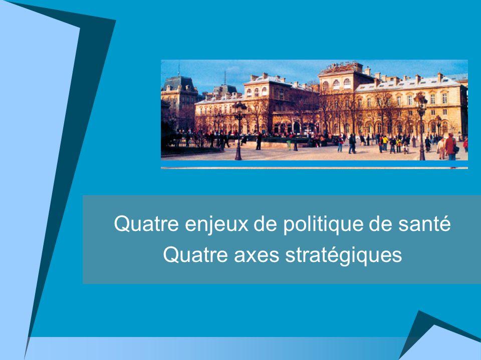 Quatre enjeux de politique de santé Quatre axes stratégiques