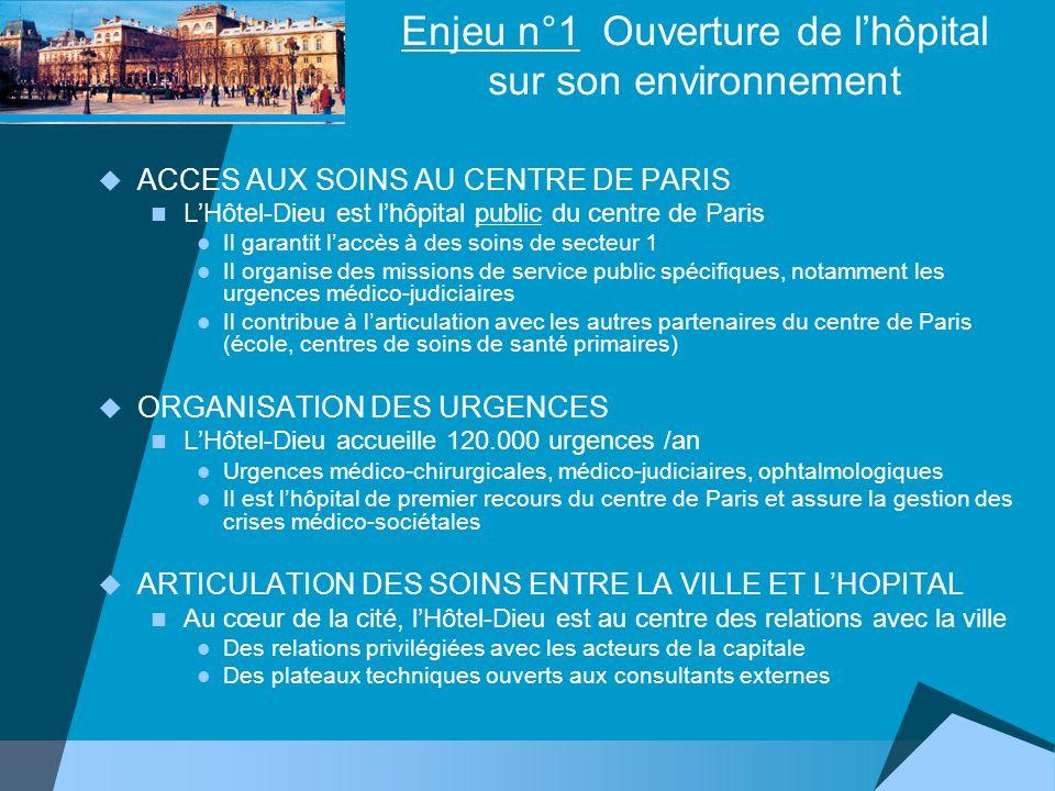 Enjeu n°1 Ouverture de lhôpital sur son environnement ACCES AUX SOINS AU CENTRE DE PARIS LHôtel-Dieu est lhôpital public du centre de Paris Il garanti
