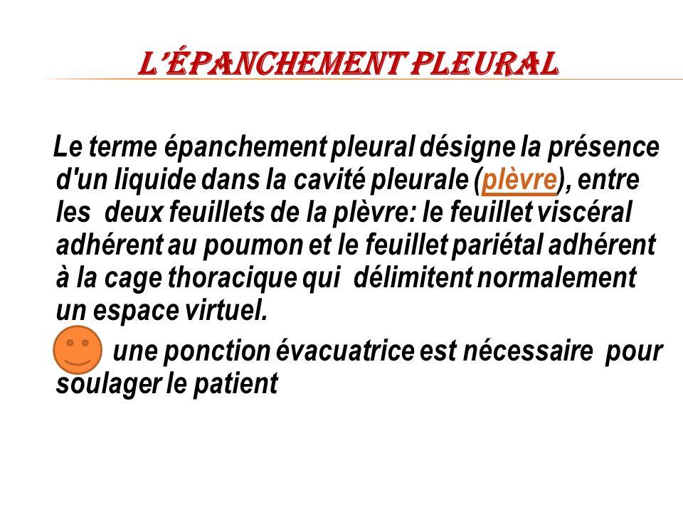 lépanchement pleural Le terme épanchement pleural désigne la présence d'un liquide dans la cavité pleurale (plèvre), entre les deux feuillets de la pl